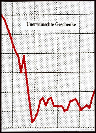 An image of a line graph with the text &quot;Unerwnschte Geschenke&quot;