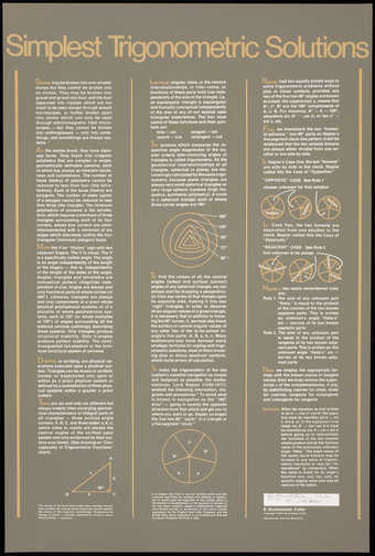 A suite of posters illustrating and describing some of the artist's mathematical theories....