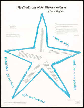 Black and blue print on white paper.  A large blue outline of a star with text surrounding and on...
